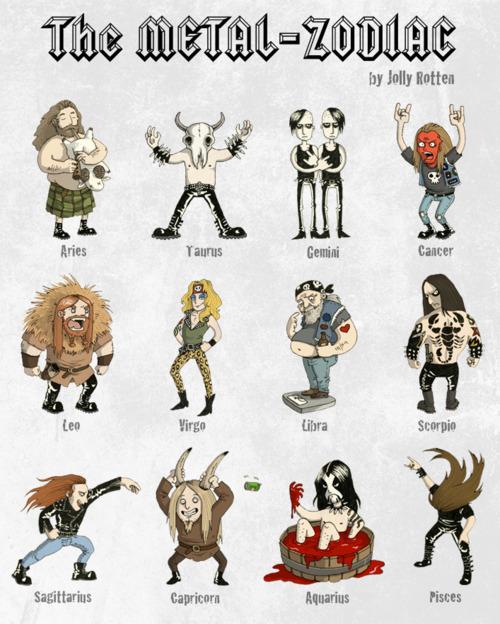 Metal-zodiac